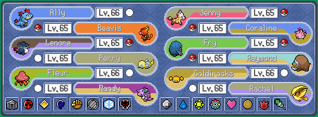 Current Pokemon team
